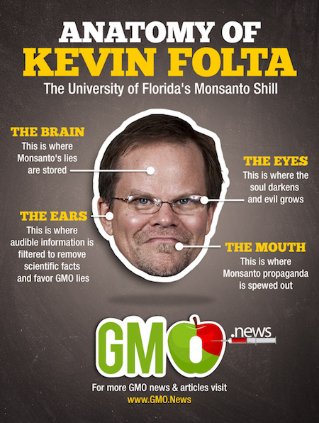 The cyberbullying of Kevin Folta