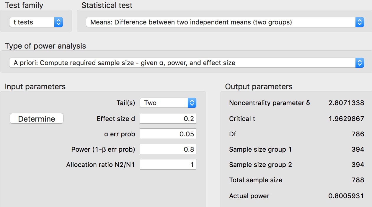 Fixing Science: A Tool to Calculate Sample Sizes   American Council