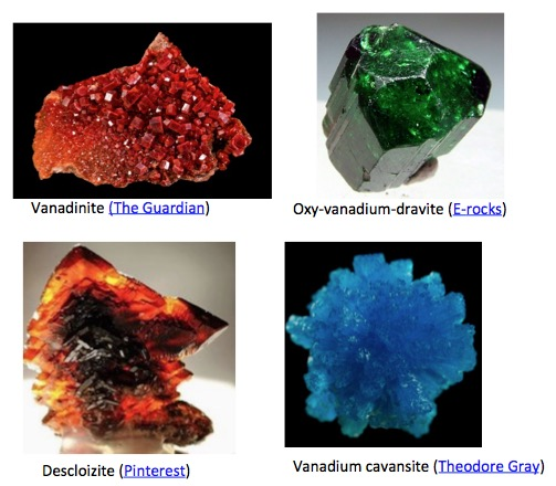 v is for vanadium versatile valuable and very colorful american