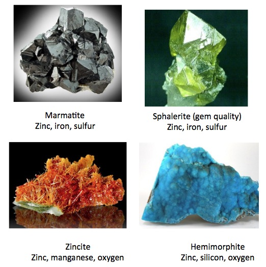Zinc: A Bipolar Element   American Council on Science and Health