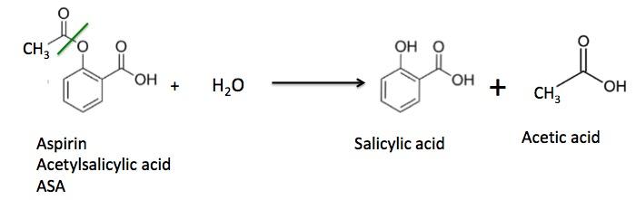aspirin synthesis reaction