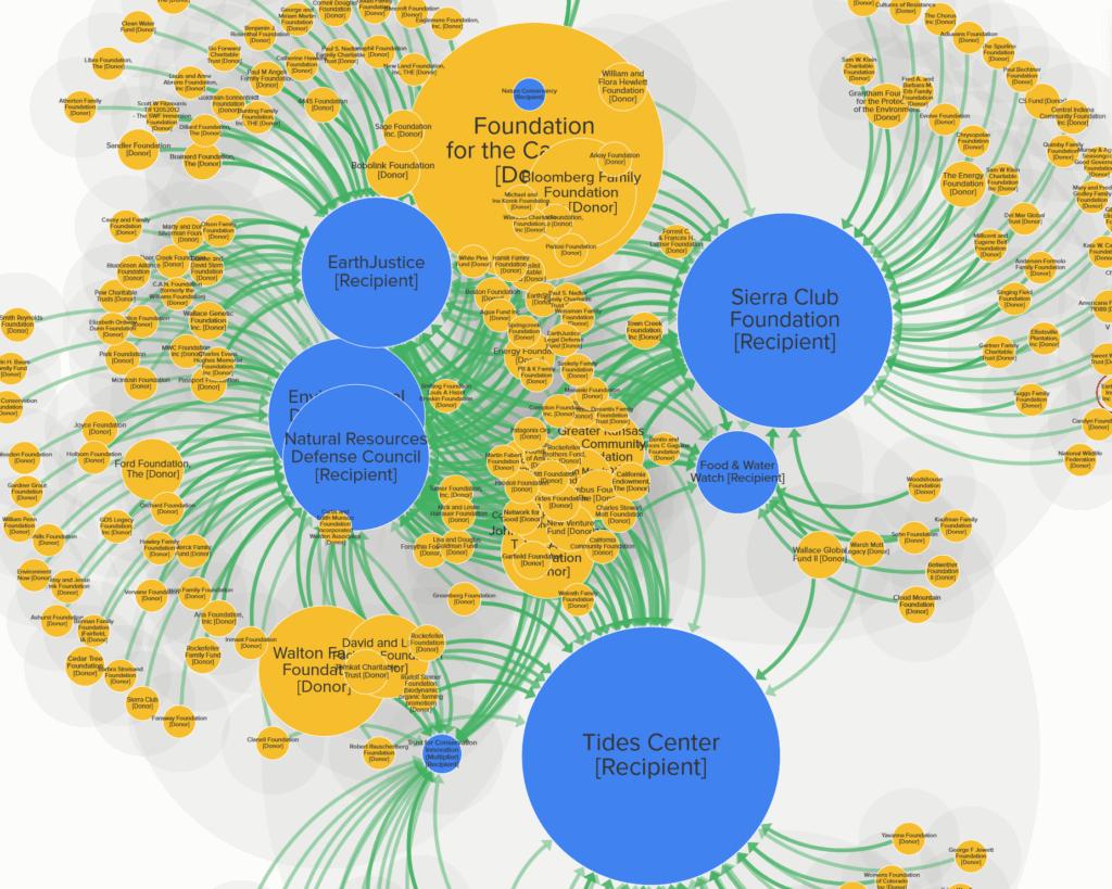 https://www.acsh.org/sites/default/files/screenshot-top-recipients-anti-gmo-advocacy-funding-tracker-1024x819.png