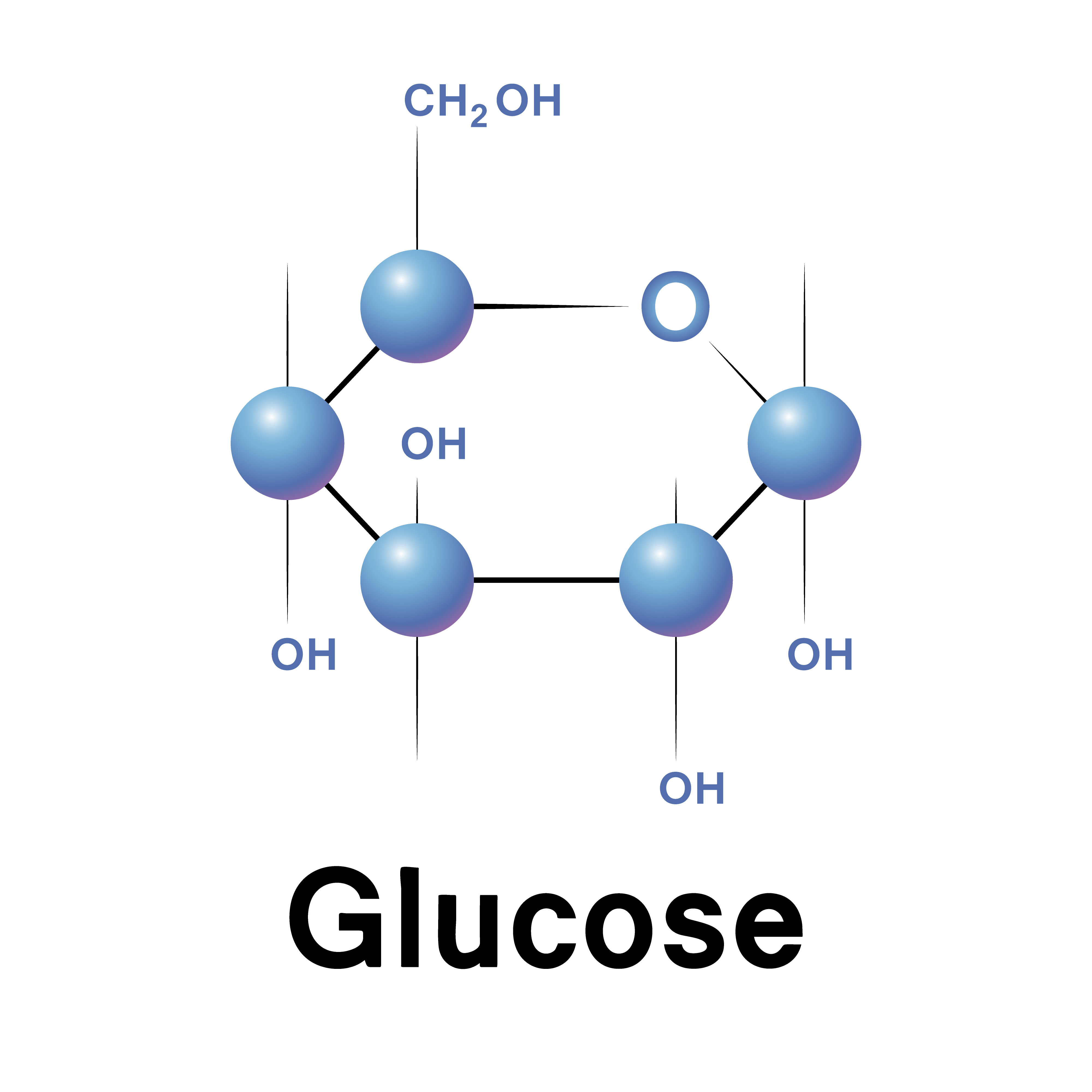 Altering Runners Glucose Levels To Avoid Hitting The