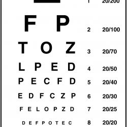 If Johnny Can't Read It Could Be His Eyes: Even If He Has 20/20 Vision